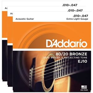 Which Strings to Buy for Acoustic Guitar