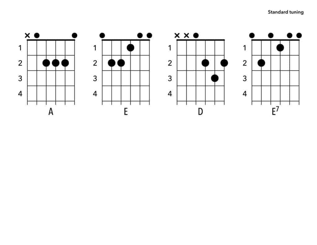 Silent Night Guitar Tab