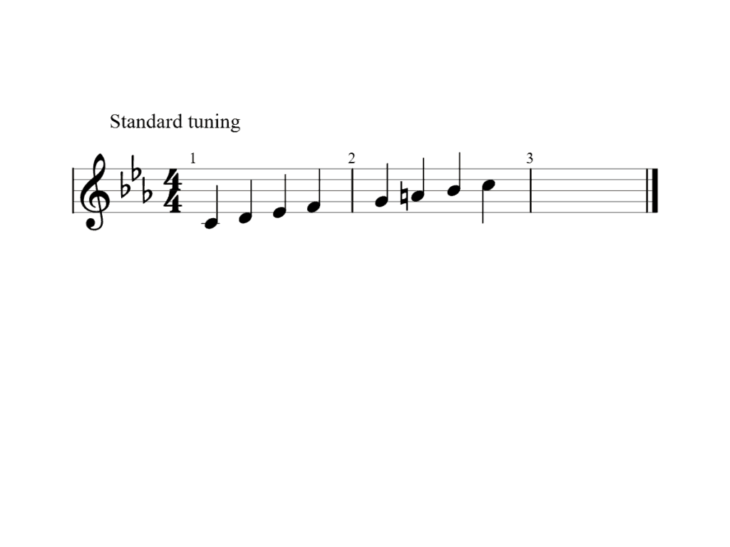 How Do You Know if a Chord is Major or minor?